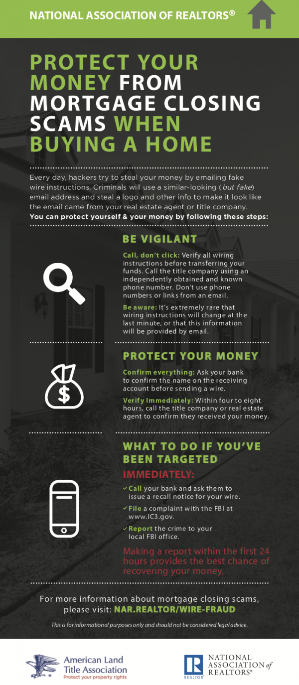 Wire Fraud Protection